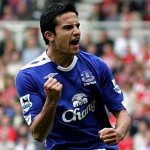 Everton 2-0 Liverpool – Highlights